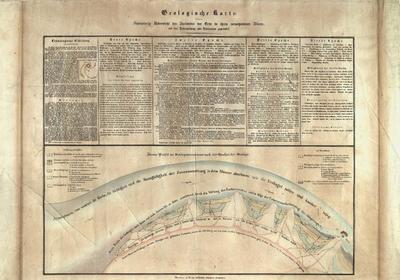 Geologische Karte, oder, Synoptische Uebersicht des Zustandes der Erde in ihren verschiedenen Altern, auf eine Untersuchung von Thatsachen gegründet