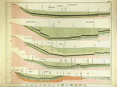 Geologische und Gruben-Revier-Karte des Kohlenbeckens von Teplitz-Dux-Brüx nach den neuesten Aufnahmen