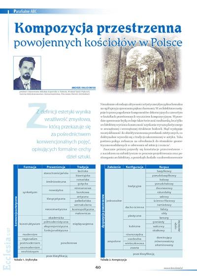 Kompozycja przestrzenna powojennych kościołów w Polsce