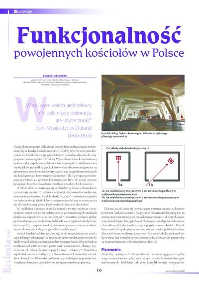 Funkcjonalność powojennych kościołów w Polsce