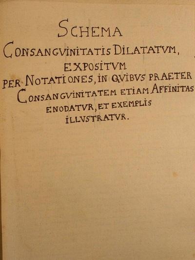 Schema Consangvinitatis Dilatatvm, Expositvm Per Notationes, In Qvibus Praeter Consangvinitatem Etiam Affinitas, Enodatvr, Et Exemplis Illvstratvr