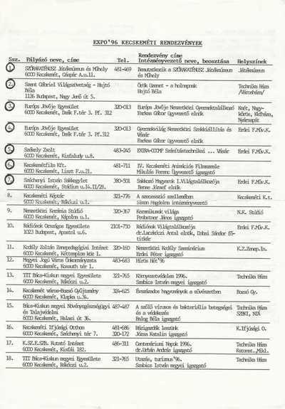 Expo 96 Kecskeméti rendezvények