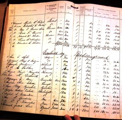 Skattelistene frå Bremsnes kommune i 1907