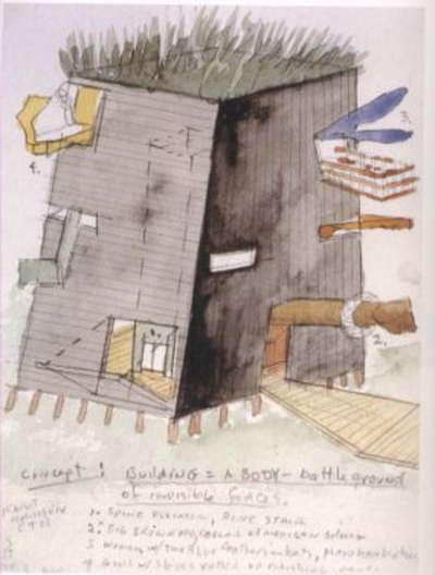 Bygningen som kropp- en slagmark for usynlige krefter