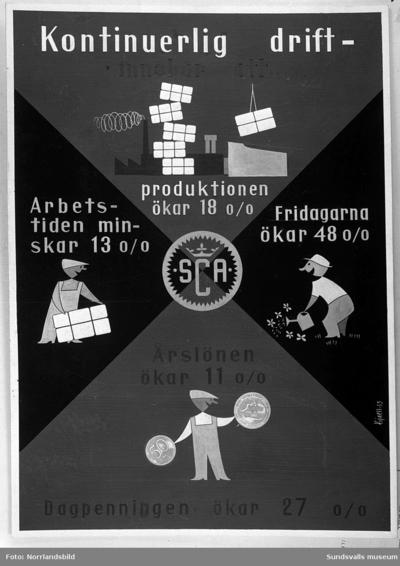 SCA:s affischer inför omläggningen till kontinuerlig drift, vilket infördes vid Ortviken 1954, som första fabrik i Sverige.
