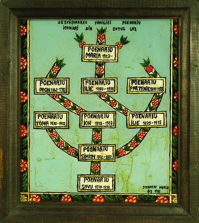 Arborele genealogic al pictorilor din familia Poienaru