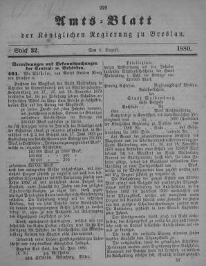 Amstblatt der Königlichen Regierung zu Breslau. Stück 32