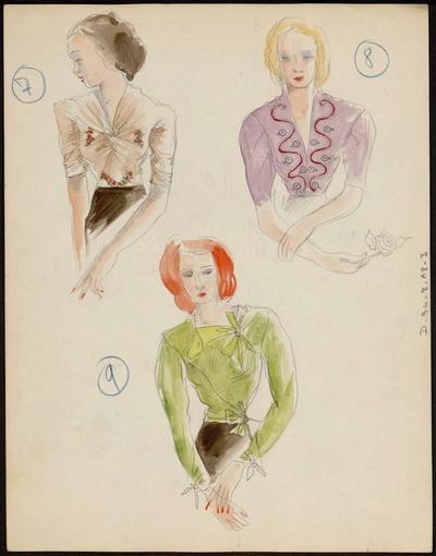 Modèle de blouse