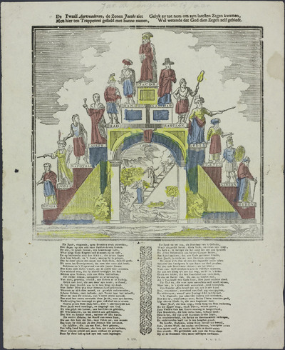 De twaalf aartsvaderen, de zonen Jacobs ziet Men hier ten trappenrei gesteld met hunne namen