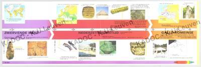 Altiora Educatief, Zonneland, 1989 : 'Geschiedenis in een notedop', de tijdband, deel 1, de periode 80000 j. v.C. tot 200 /