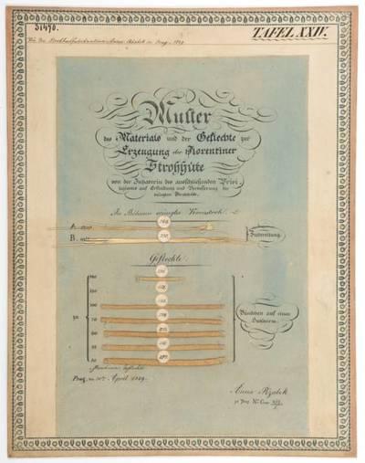 Material und der Geflechte zur Erzeugung der Florentiner Strohhüte