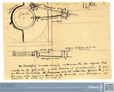 Javier de Winthuysen (1874-1960) | Material gráfico; Croquis del desagüe de una fuente del jardín del Palacete de la Moncloa