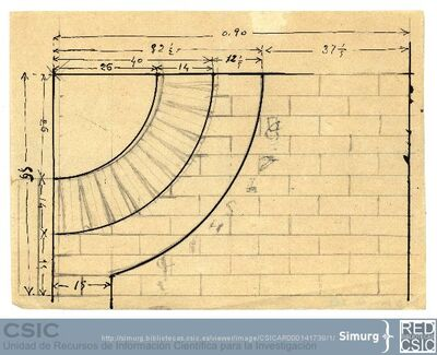 Javier de Winthuysen (1874-1960) | Material gráfico; Planta de una sección de fuente