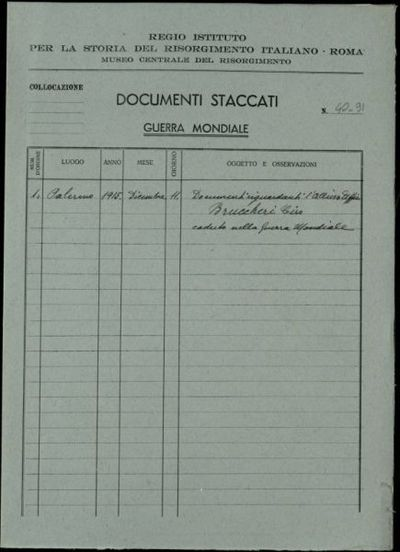Bruccheri Ciro, Boccadifalco (Palermo)