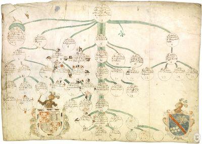 [Árbol genealógico de la familia Sánchez Muñoz, de Teruel] [Manuscrito]