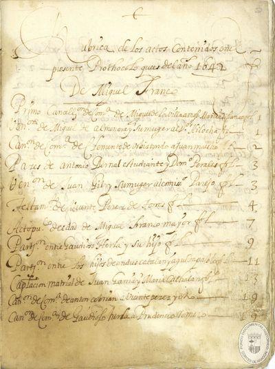Rubrica de los actos contenidos en el presente protocolo quees [sic.] del año 1642 [Manuscrito] : [Protocolo notarial con documentación relativa a la zona de Calatayud]