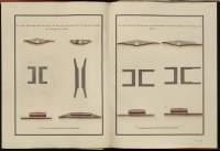 Atlas de Trudaine pour la Généralité de Bourges n° 12. Route de Bourges à Tulle jusqu'à Aigurande où finit la généralité. Passant par Chateauneuf, Linières et La-Châtre. (Cher, Indre). Route de Bourges à Tulle (14 cartes). Pont de cette route (14 feuilles). Copie des mêmes ponts (10 feuilles). Les deux ponceaux de la décente de Cée entre Châteauneuf et Lignières, route de Bourges à La-Châtre. Elévation, plan, coupe. Les deux ponceaux de Varennes entre Châteauneuf et Lignières, route de Bourges à La-Châtre. Elévation, plan, profil.