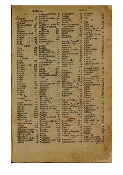 Cornucopiae Linguae Latinae