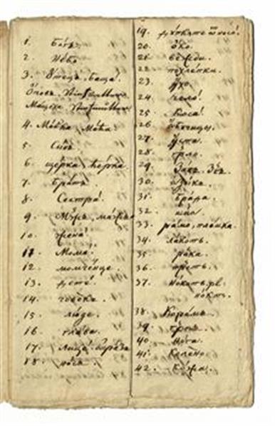 Slovarček in druga besedila v bolgarščini