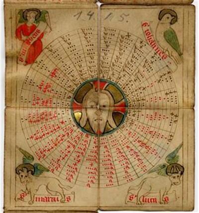 Calendarium portatile ad annum 1415