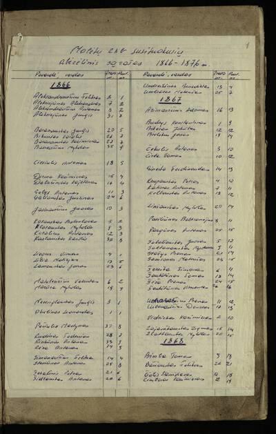 Molėtų RKB santuokos metrikų knyga. 1866--1876 m.