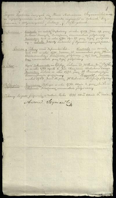 Vilniaus kapitulos fondas. F43, Bažnytinės valdos. Dubrovnia - Dzeviatkavičiai. [1772-1793 m. Dubrovnios valdų dokumentų sąrašas]