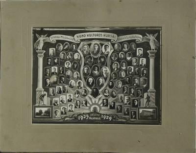 Chaimas Zaksas. Švietimo ministerijos kūno kultūros kursų gimnazijų mokytojams Palangoje 1925-1929 m. laidos. 1929