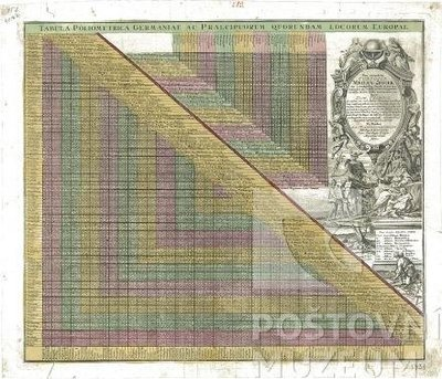 Německý mílovník