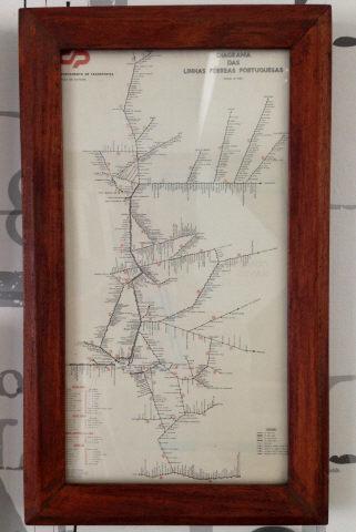 Diagrama das linhas férreas portuguesas