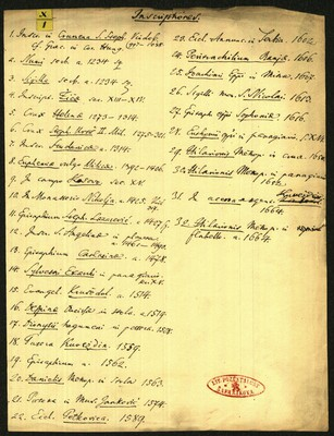 Rukopisy srbské