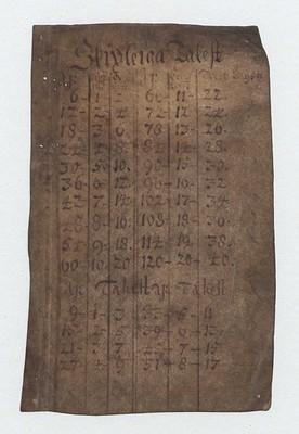 Skrá um skipleigu, 1700-1725