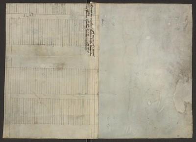 Sermones de tempore - anonimowy ekscerpt z dzieła Szymona de Cassia De gestis Domini Salvatoris