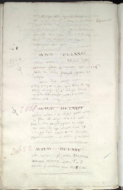 Genealogie di famiglie veneziane