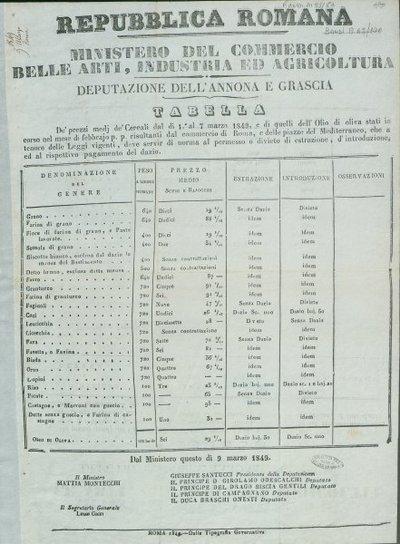 Tabella de' prezzi medj de' cereali dal 1 al 7 marzo 1849, ... / Repubblica Romana. Ministero del Commercio, Belle Art, Industria ed Agricoltura. Deputazione dell'annona e grascia