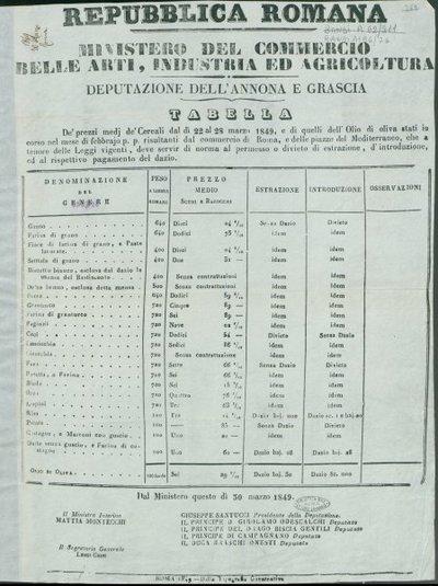 Tabella de' prezzi medj de' cereali dal di 22 al 28 marzo 1849, e di quelli dell'olio di oliva ... / Repubblica Romana. Ministero del Commercio, Belle Art, Industria ed Agricoltura. Deputazione dell'annona e grascia