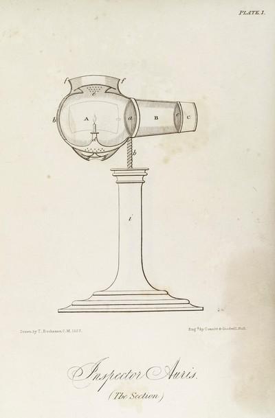 Auroscope (inspector auris), cross section, 1825
