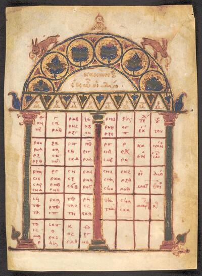 [Synoptické tabulky k evangeliím/Eusebian Tables nos. 6-9, from an unknown Tetraevangelion]