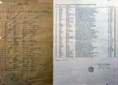 Einwohnervergleich Bottmingen 1876 und 1976