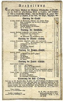 Budai és pesti cipész-árjegyzék