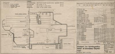 Középsori II. számú kormánypadhoz tartozó villamos berendezés telepítési rajza