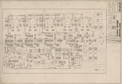 Tirisztoros daruhajtás. Elektronika panel