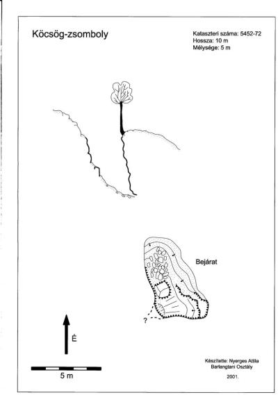 Köcsög-zsomboly