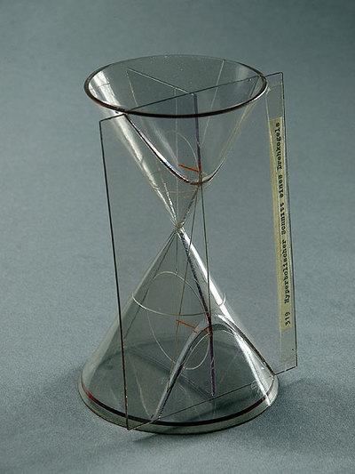 Hyperbolischer Schnitt eines Drehkegels (Plexiglas)