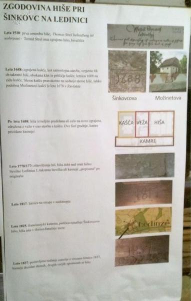 Zgodovina hiše pri Šinkovec