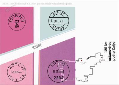 125 let ustanovitve pošte Kotlje