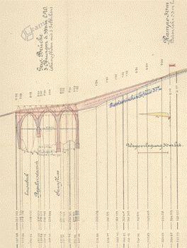 Vzdolžni profil ozkotirne proge prek Savinje