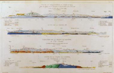 α. β. Τομή της Πελοποννήσου από βορρά προς νότον, μέσω των υψιπέδων της Αρκαδίας ως τις εκβολές του Ευρώτα, γ. Η οροσειρά του Ταϋγέτου από την ανατολική πλευρά., δ. Τομή της οροσειράς του Ταϋγέτου από την Σκαρδαμούλα ως τον Ευρώτα