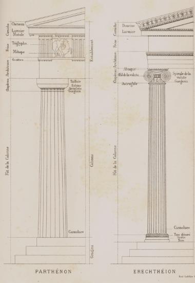 Σχεδιαστική αναπαράσταση δωρικού κίονα και θριγκού. Σχεδιαστική αναπαράσταση ιωνικού κίονα και θριγκού.