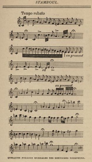 Παρτιτούρα με απόσπασμα από τη μουσική του χορού των στροβιλιζόμενων δερβίσηδων (τάγμα του Μεβλεβί).