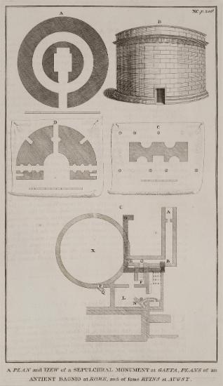 Κάτοψη και άποψη του Μαυσωλείο του Λεύκιου Μουνάτιου Πλάνκου (Lucius Munatius Plancus) στην πόλη Γκαέτα της Ιταλίας. Κάτοψη κτισμάτων της αρχαίας πόλης Αυγούστας Ραυρικής (Augusta Raurica) σημερινής Άουγκστ (Augst) στην Ελβετία (D, C).Κάτοψη συγκροτήματος δημόσιων Λουτρών στη Ρώμη.